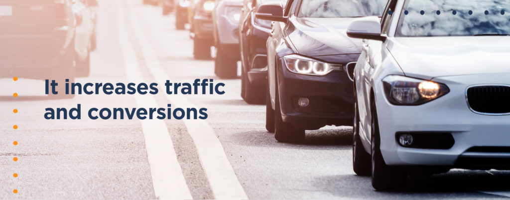 It increases traffic and conversions
