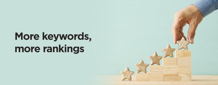 More keywords, more rankings